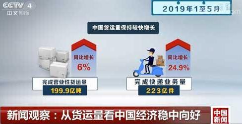 新闻观察:从货运量看中国经济稳中向好